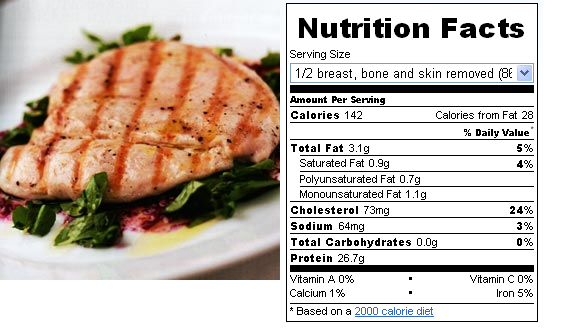Opinion obvious. how many calories in a chicken breast phrase necessary