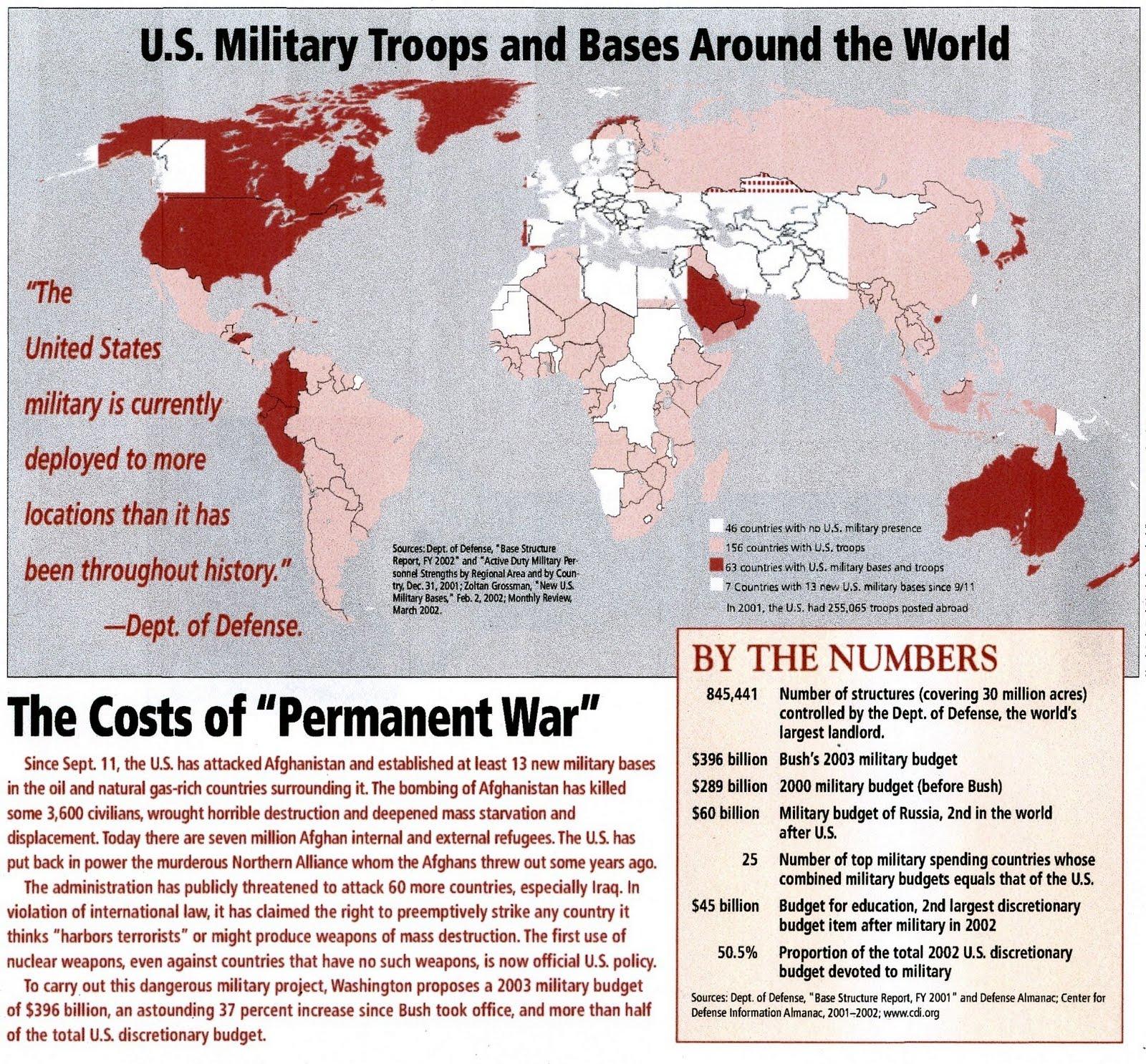 The Size of the U.S. Military Footprint – Quixotic Pedagogue