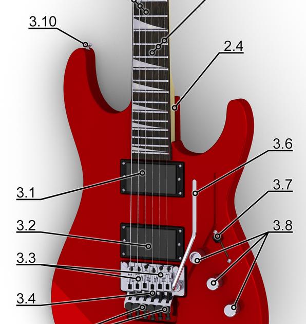 Electric Guitar Bridge Diagram : what is good electric guitar anatomy ~ Vivirlamusica.com Haus und Dekorationen