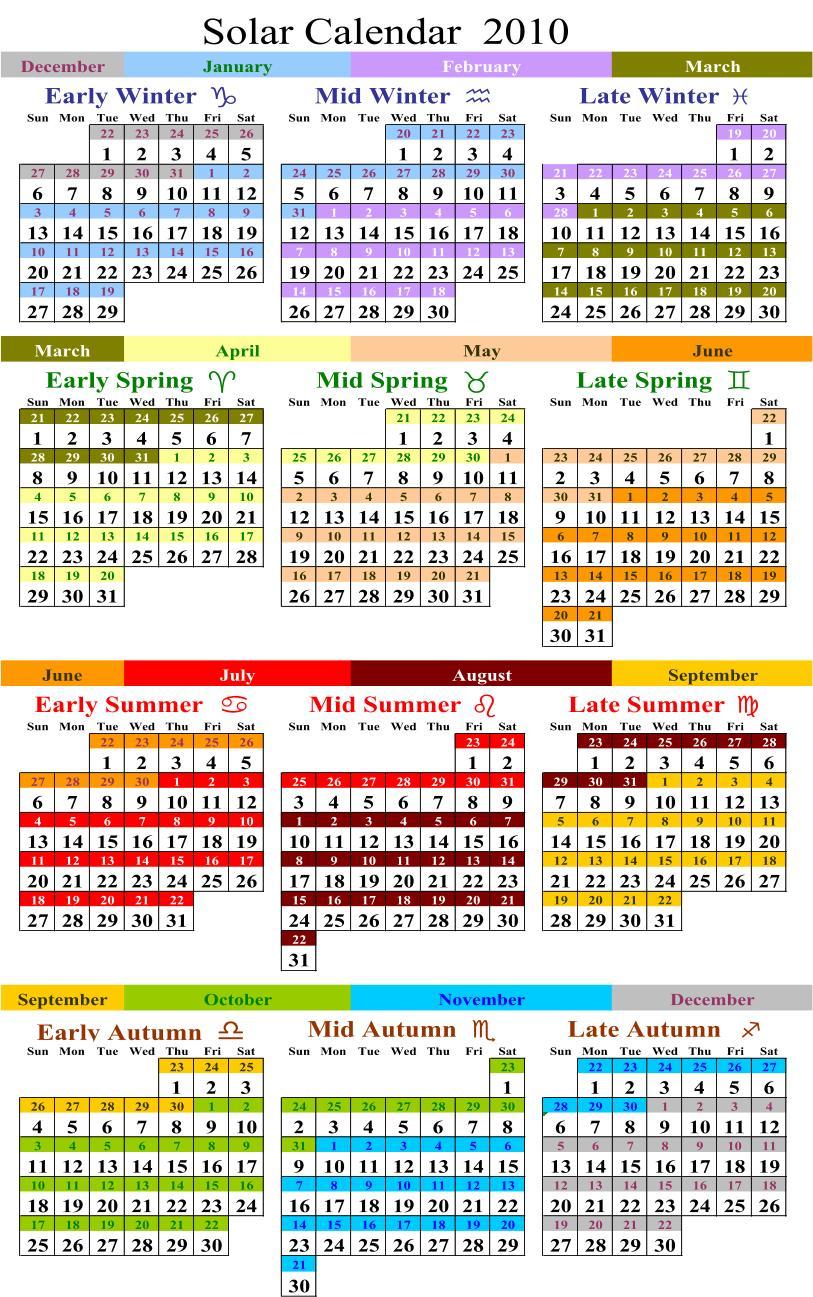 Scientific Calendar: SCIENTIFIC CALENDAR