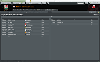 FM2010 Barnet lower league transfers