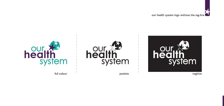 Canterbury Health District Board Branding Concept