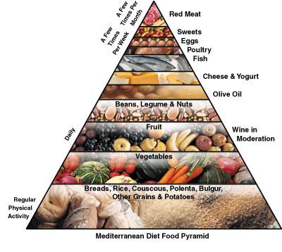 diéta nagy túlsúlyra