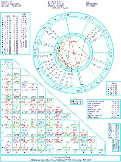 Astrology and everything else: Nodes and fate - Monica Seles