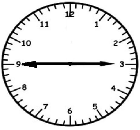 More About Verb To Be Ser on Telling The Time In English