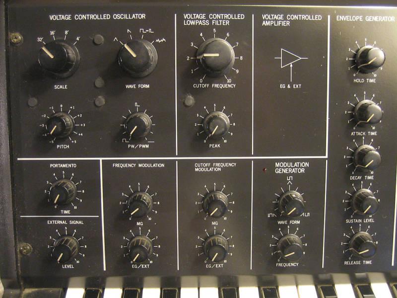 Knobman Korg MS style Knob wanted - KVR Audio