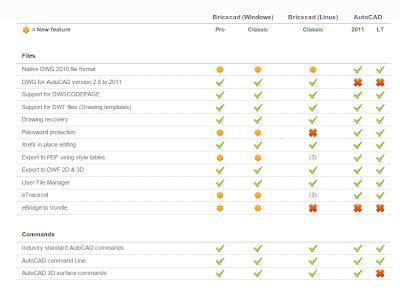 Bricscad an Autocad For Linux (Ubuntu 10 04)
