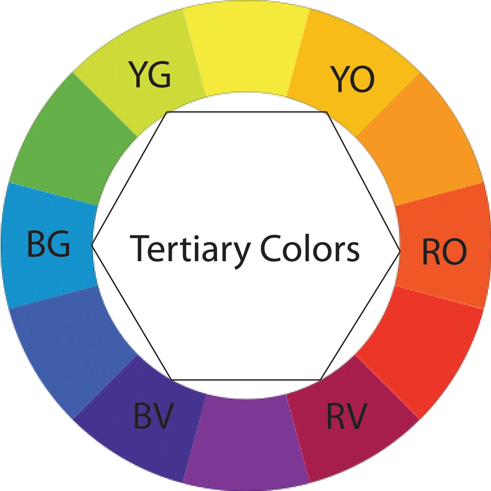 Digeny Design Basics Color Theory