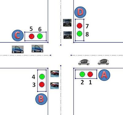Traffic Light with PLC Program