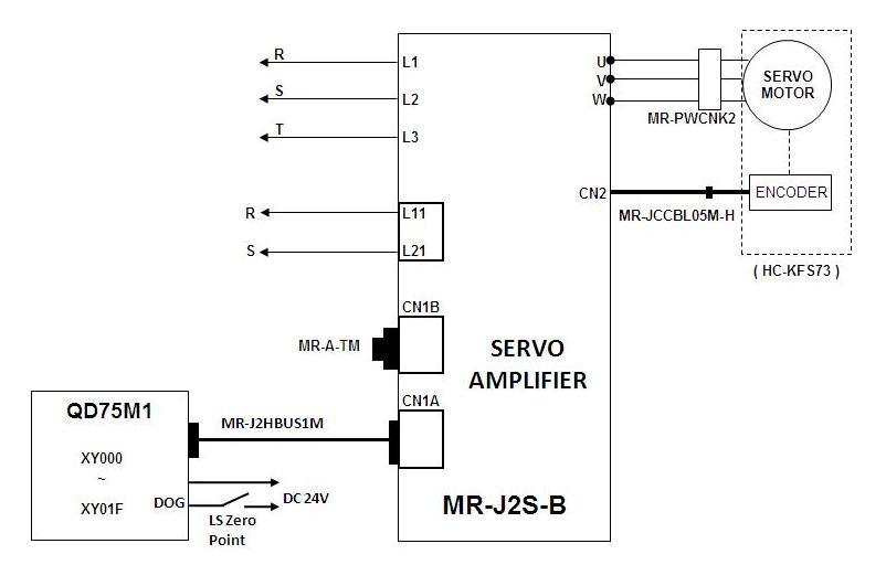 Servo Wiring Diagram