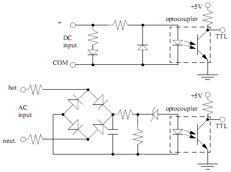 Wondrous Logic Diagram Plc Wiring Diagram G9 Wiring Cloud Brecesaoduqqnet