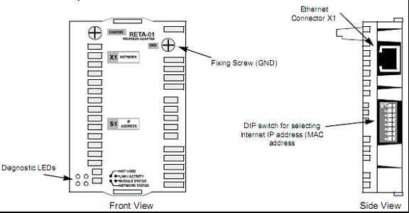 Ethernet IP for RSControlLogix 5000 Start Guide