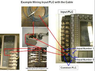 mitsubishi plc wiring diagram hensim 50cc atv example of input