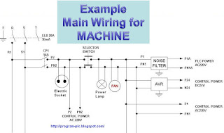 Main Wiring for PLC