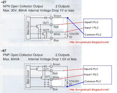 Connecting Digital Flow Switch to Input PLC