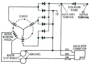 alternator wiring diagram v wiring diagrams online 12 volt alternator wiring schematic