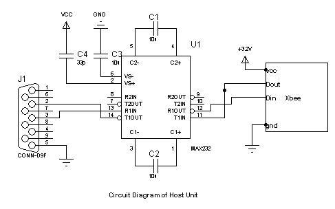 Circuit Diagram Of Zigbee - Wiring Diagram Img