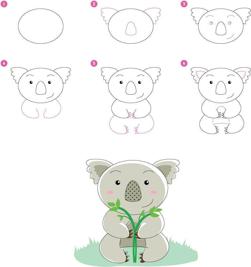 Sweet and Sour Blog: How to Draw Koala Bear