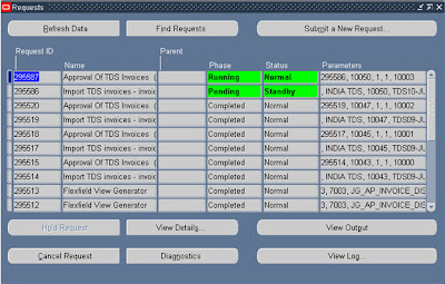 TDS Setup for suppliers in R12 - Oracle ERP Apps Guide