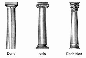 Image result for greek column drawing