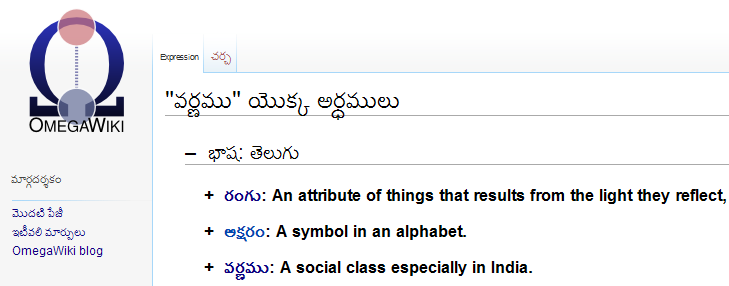I didnt meaning in telugu