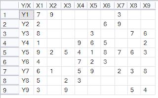 SQL Garbage Collector: Solving Sudoku using SQL Server 2005