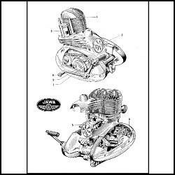 Jawa Tecnica: Despiece Jawa 350/ 640 Style