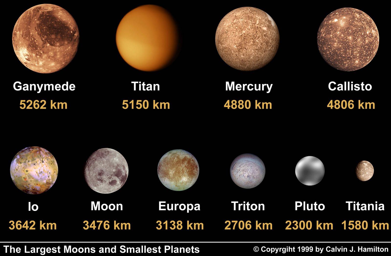 Space: Planet Mercury