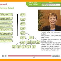 Review of Rita Mulcahy's PMP Exam Prep eLearning Course