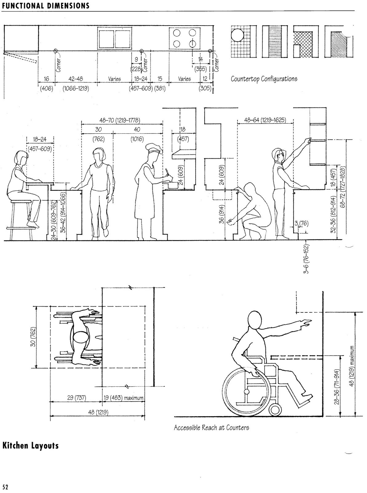 Functional Dimensions Kitchen Layout