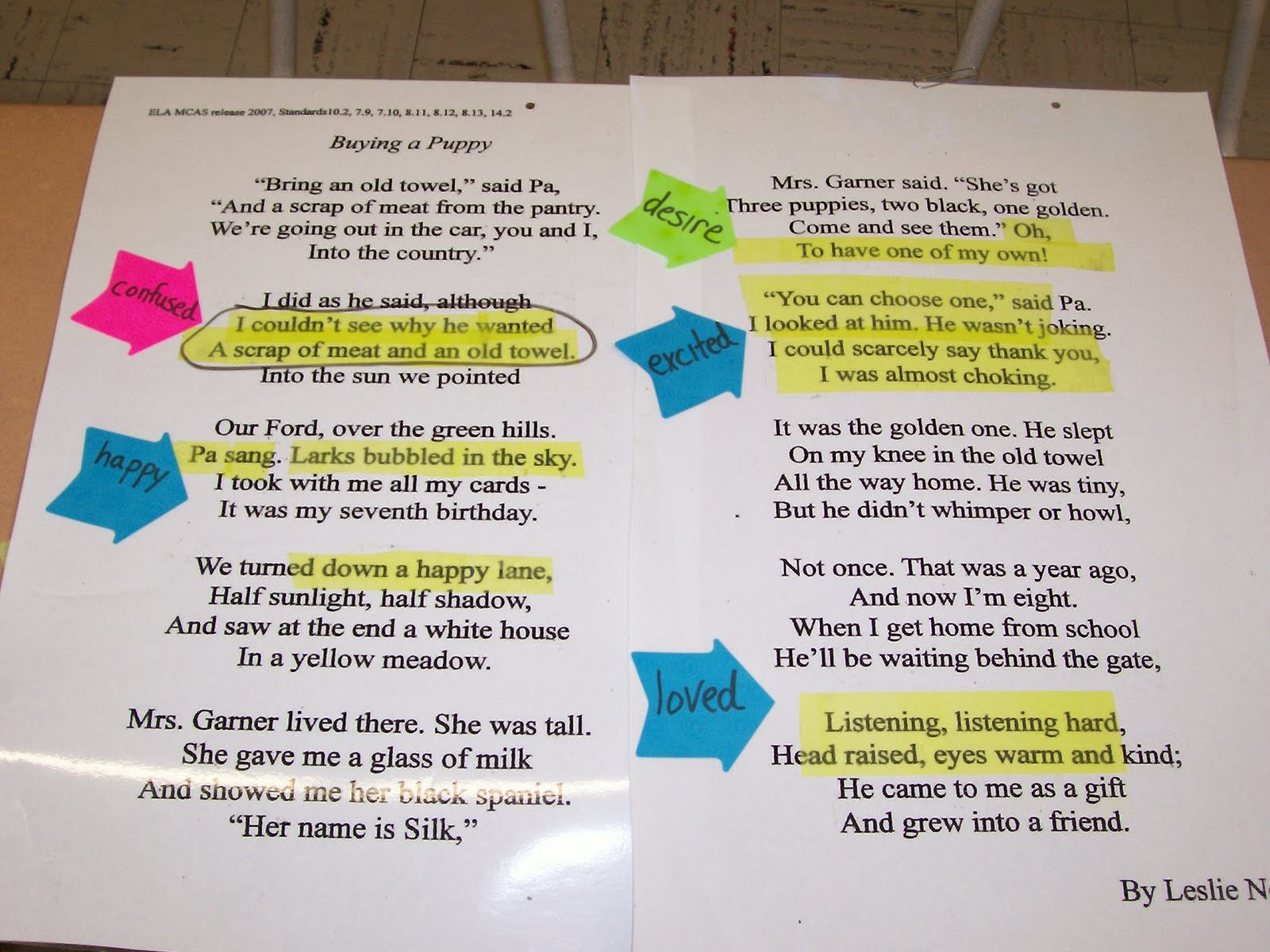 Reading Is Thinking Inference Lesson Poetry