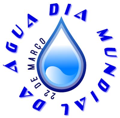 Dia Mundial da Água | História do Dia Mundial da Água