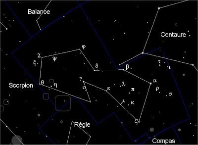 liste des constellations