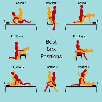 Tantric Sex Positions 100