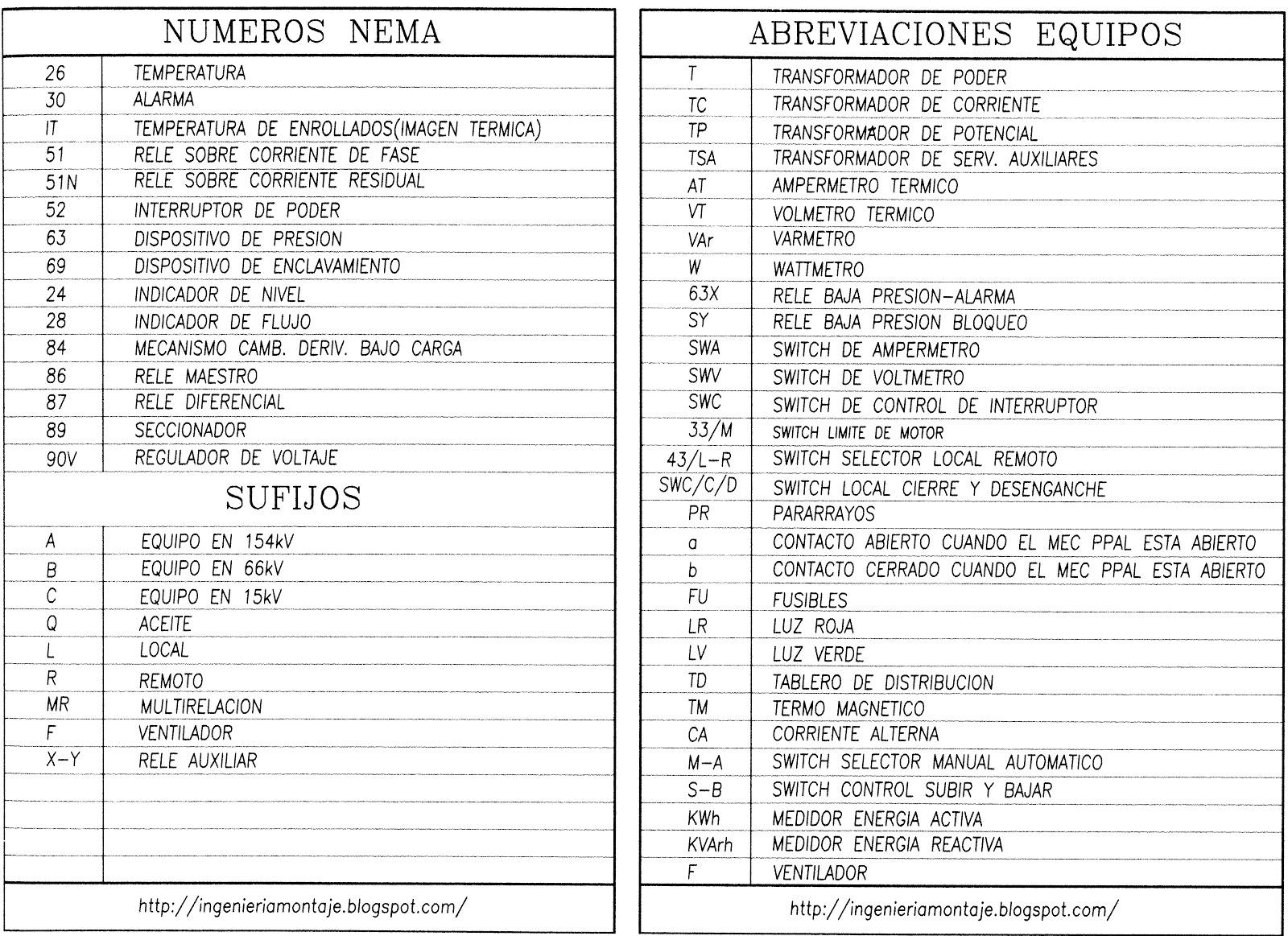 Simbologia Electrica Nema Ebook Download