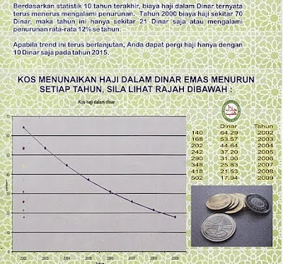 haji+dan+emas+2.jpg