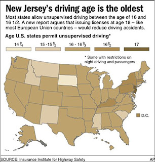 Teen Agree Upon Driving 117
