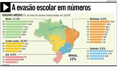 Evasão no ensino superior brasileiro o papel da administração pública 4