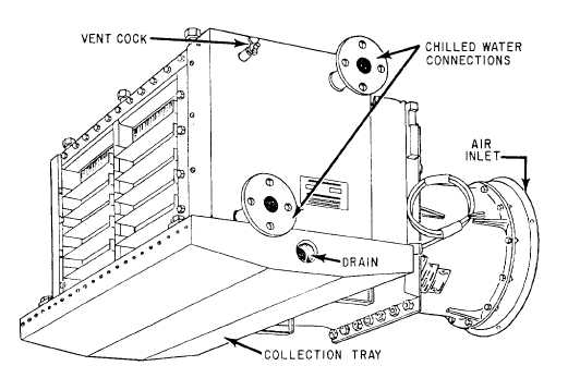 home ac unit diagram