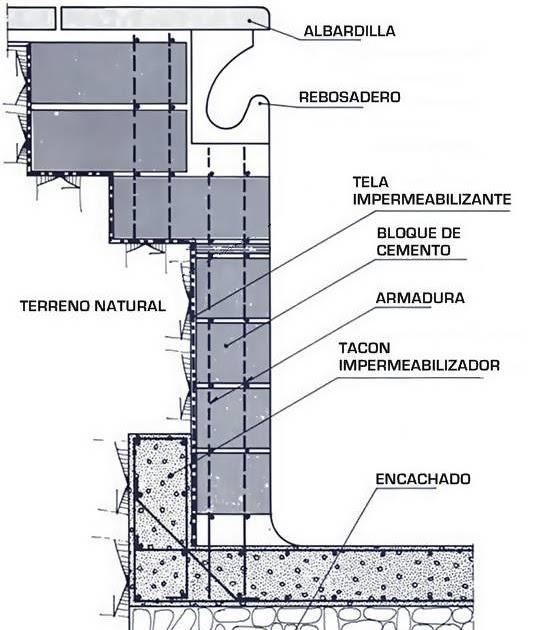 Construcci n de piscinas de bloques de hormig n for Bloques de piscinas autocad