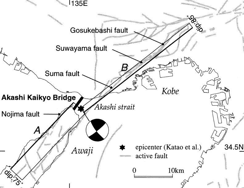 History Of Geology 17 January 1995 The Great Kobe Earthquake