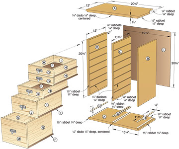 Sean Haffey Diy Tips How To Build A Cabinet
