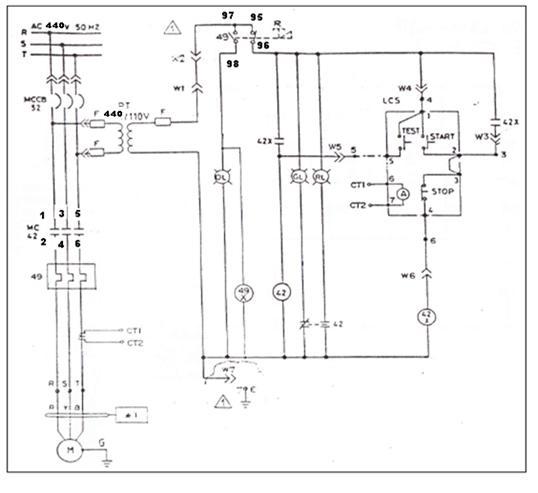 sistem pengoperasian panel kontrol motor induced fan gbm 304 di prilling tower pusri 1b