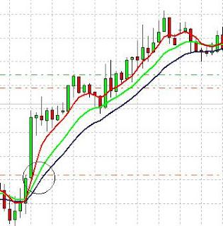 Forex day trading plan