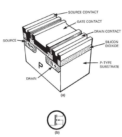 Arrowhead Alarms Wiring Diagram : 31 Wiring Diagram Images