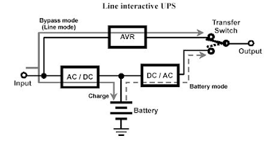 Ups Battery Wiring Diagram UPS Block Diagram Wiring