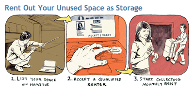 Homstie rent your space process
