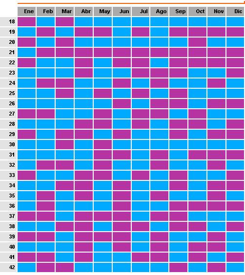 tabla china sexo del bebe