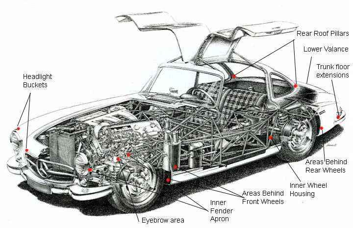 ScooterMcRad's Whatchaworks: Cutaway Illustrations