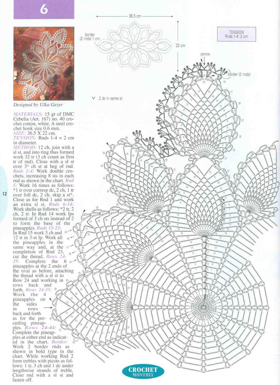 Mon crochet mod les gratuits napperon au motif ananas - Bijoux au crochet modele gratuit ...